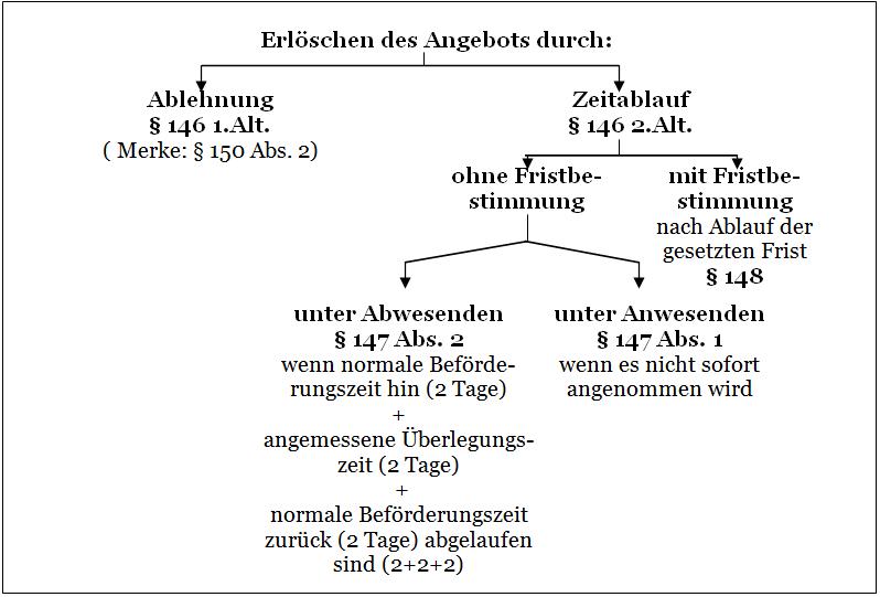 fremdwörterlexikon duden online